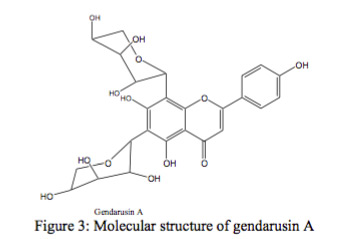 Figure 3: Molecular structure of gendarusin A