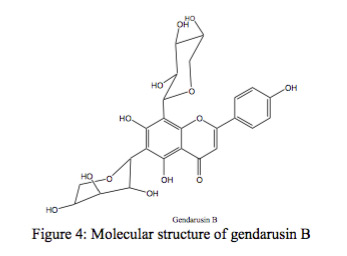 Figure 4: Molecular structure of gendarusin B